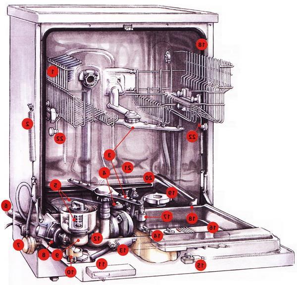 С чего сделать ресивер для компрессора своими руками